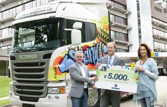 RAI-ideetje levert 5.000 euro op