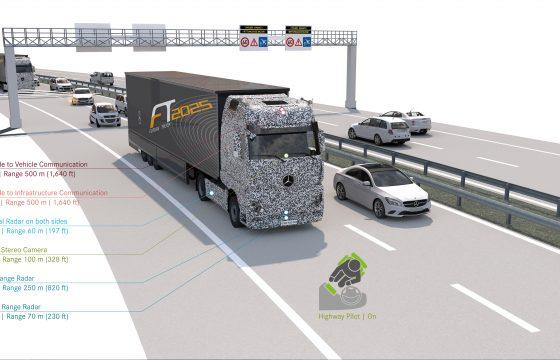 Over tien jaar: autonome trucks